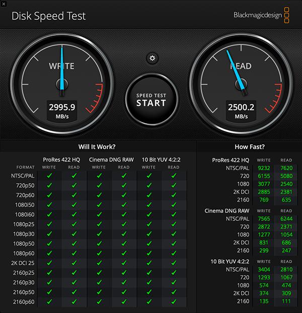 Speedtest Apple SSD 2